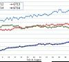 بررسی تاثير رطوبت توليدی سيستم مدیا بر عملكرد فيلترهای هوای ورودی توربین